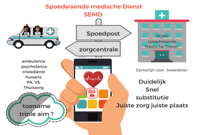 Het is de hoogste tijd voor een nieuwe zorgentiteit, de Spoedeisende Medische Dienst (SEMD).